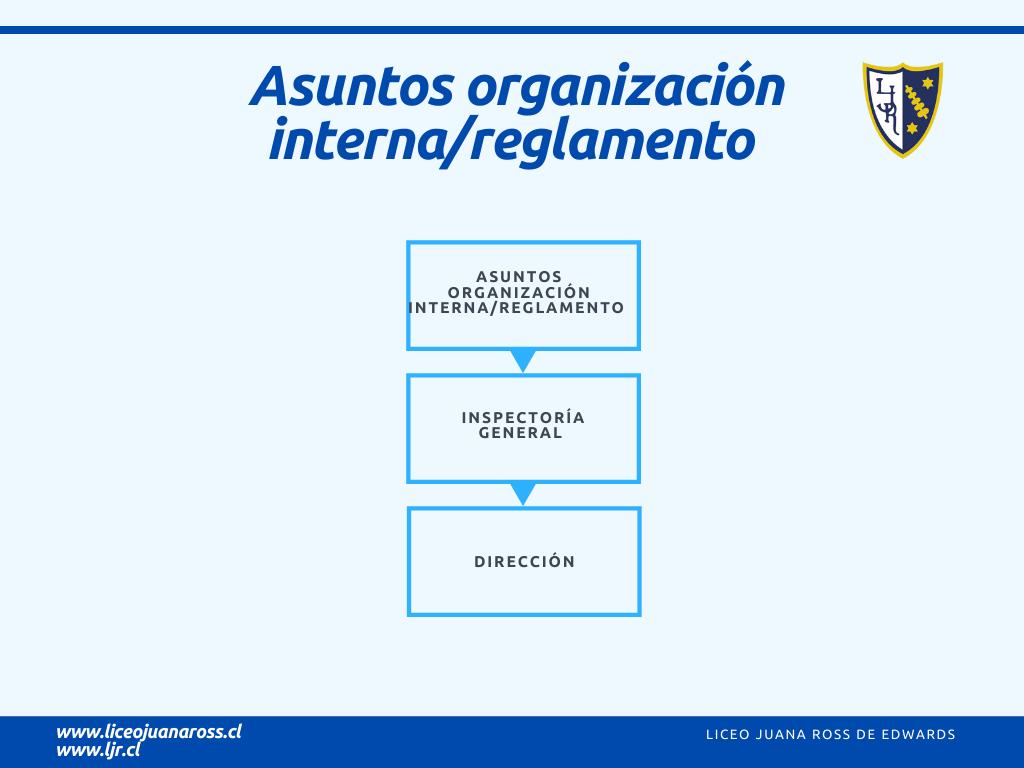 Asunto Organizacional